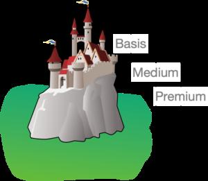 Produktvarianten